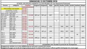 Le PCA qualifié au Challenge Equip'Athlé à Reims le dimanche 13/10/2019