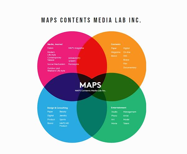About MAPS Magazine