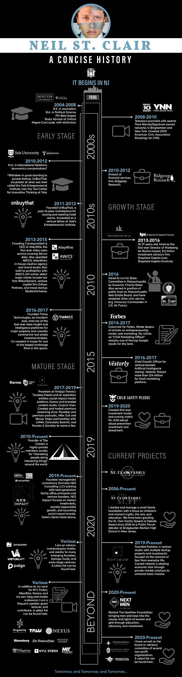 Timeline-Desktop-Mobile.png