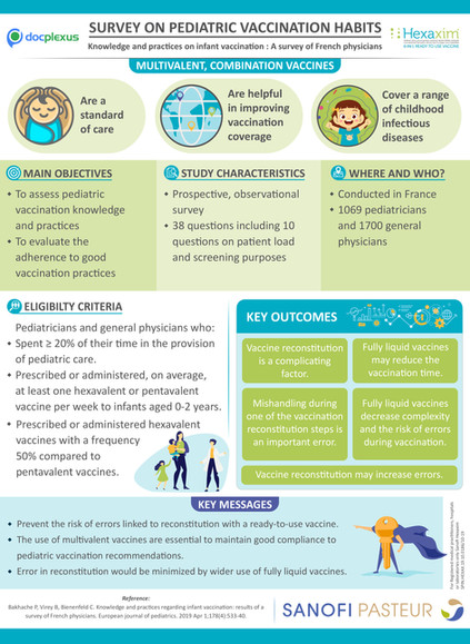 Sanofi-Pediatric Vaccination Infographic