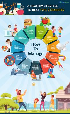 Healthy lifestyle-Infographics-pdf-10071