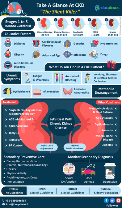 Infographics-CKD Patient-PDF-230719-V2.j