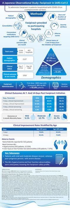 Glenmark-Fabi News infographics-15072020
