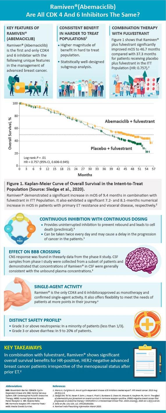 Lilly-Infographics-07072020-V1-01.jpg