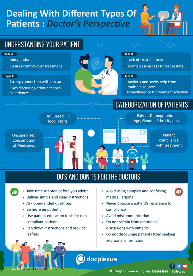 Types of Patients Infographics-pdf-15071