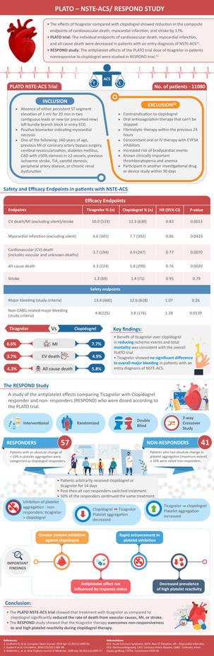 Sunpharma-Access 360 Infographic-0502202