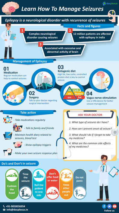 Infographics-Epilepsy Medication-pdf-190