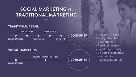 social marketing vs traditional.jpg