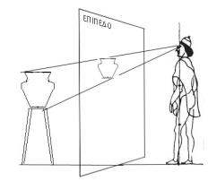 αυτοσχέδια μέθοδος του Filippo Brunelleschi για την ορθή αναπαράσταση της προοπτικής περί το 1415.