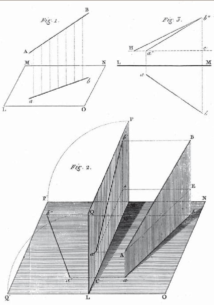 Ορθογραφική προβολή με σκοπό την δημιουργία σχεδίων τα οποία απεικονίζουν το πραγματικό μήκος των αντικειμένων.