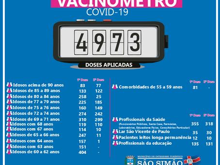 Vacinômetro - Atualizado em 13 de maio de 2021