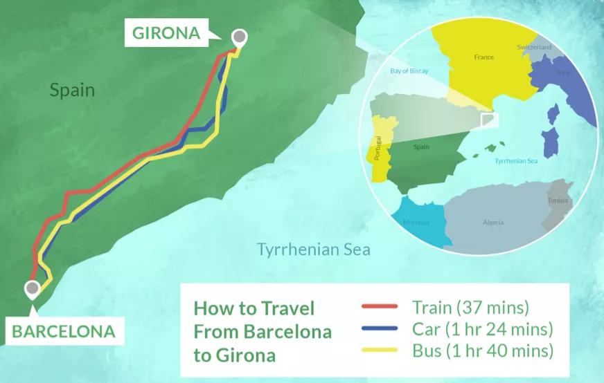 Formas de ir a Girona desde Barcelona