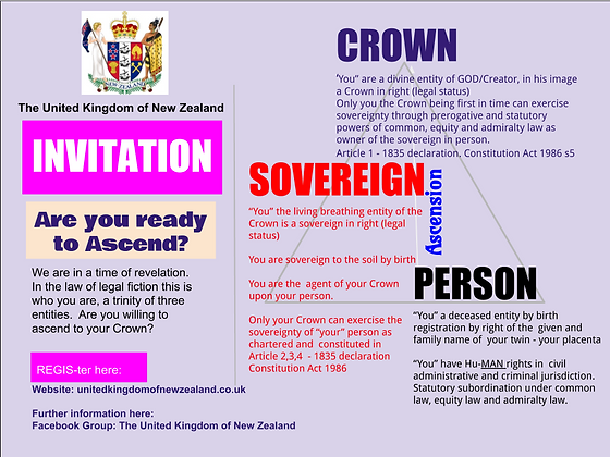 Crown - Sovereign - Person.png