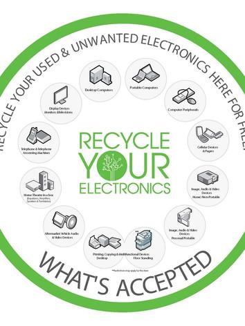 Recyclage électronique.jpg