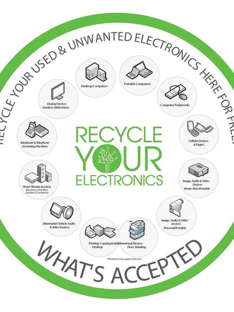 Electronics recycling.jpg