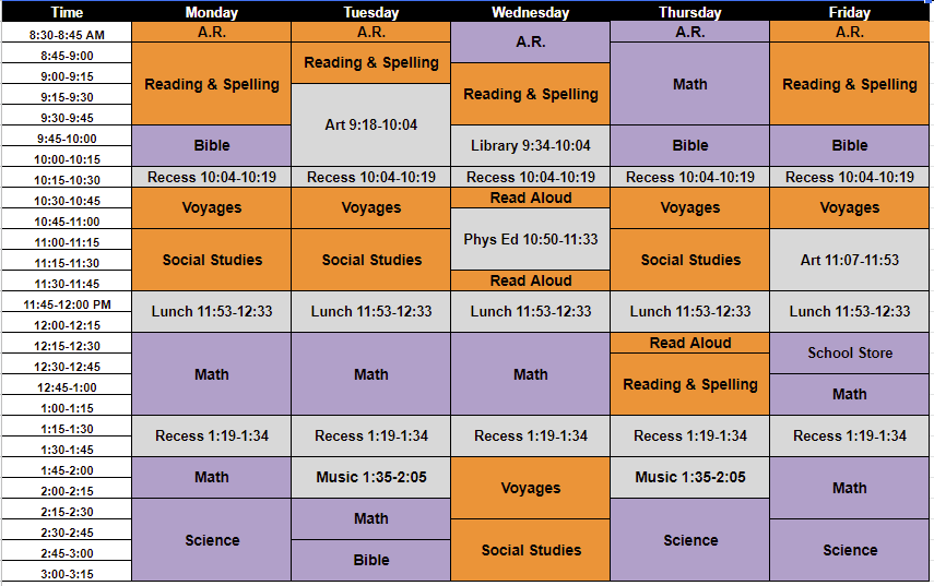 5th Schedule.PNG