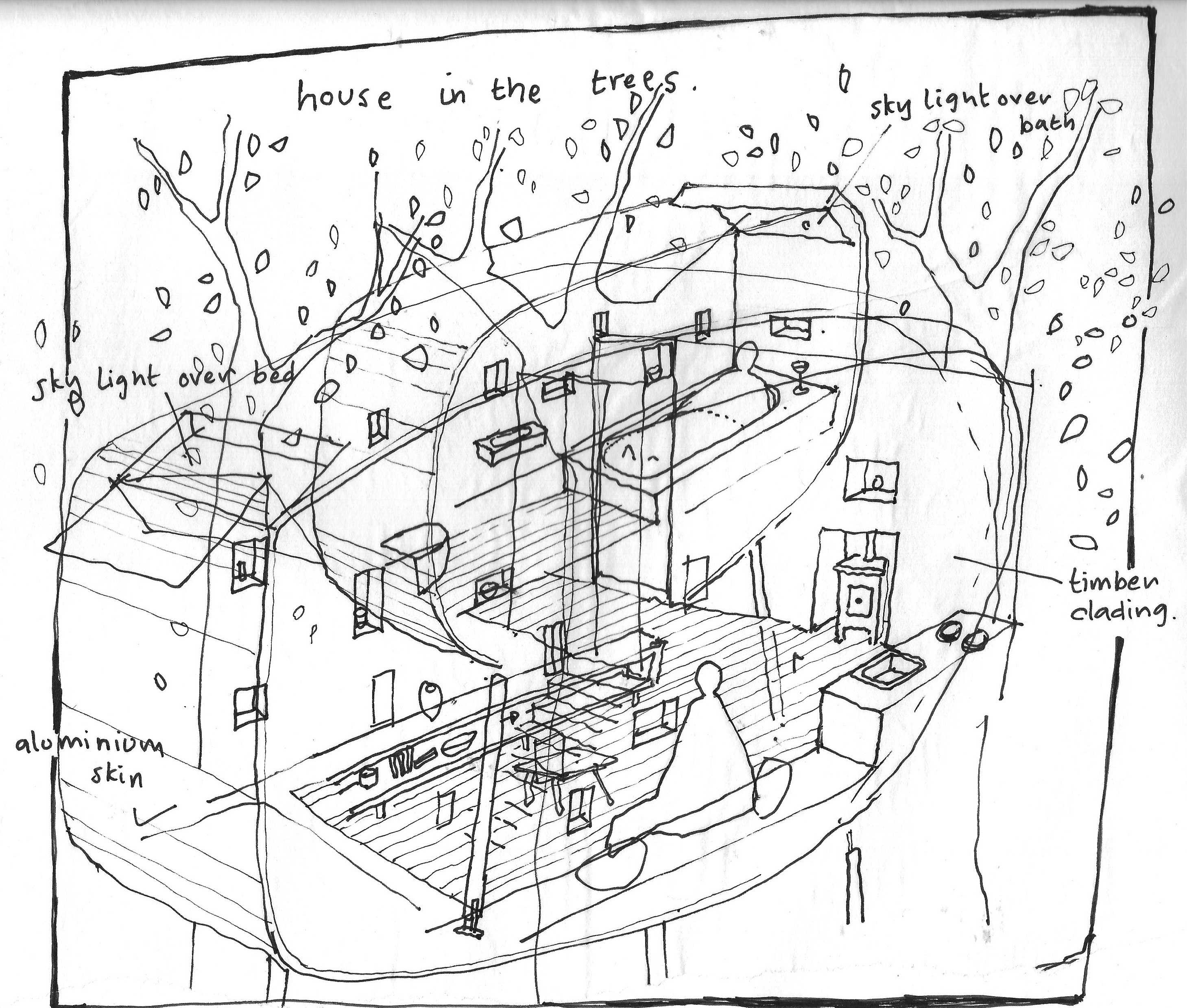 Brockloch Treehouse Sketch