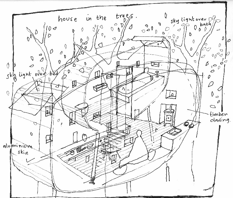 BrockLoch tree house sketch 2