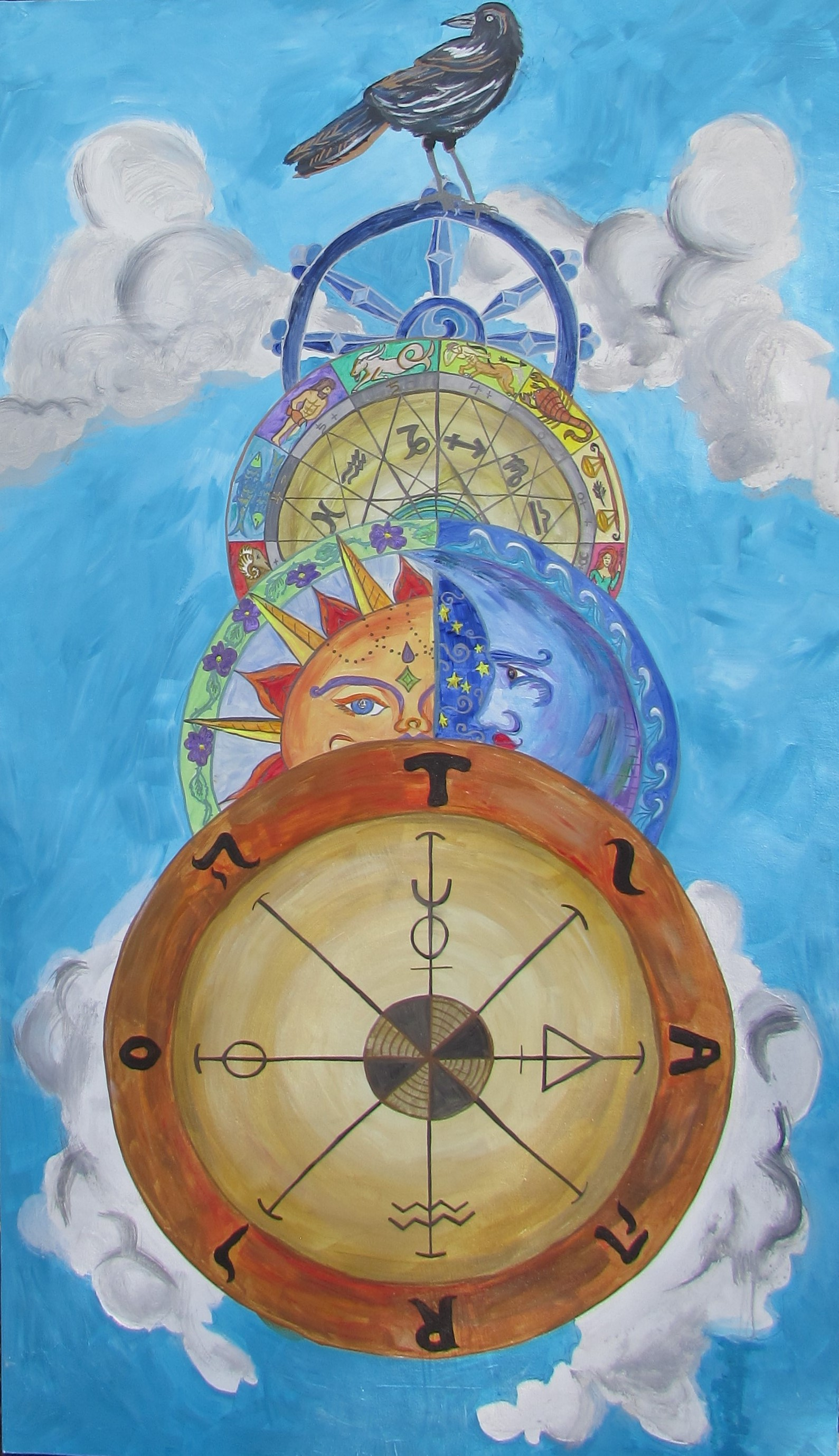 Cycles (Wheel of Fortune)