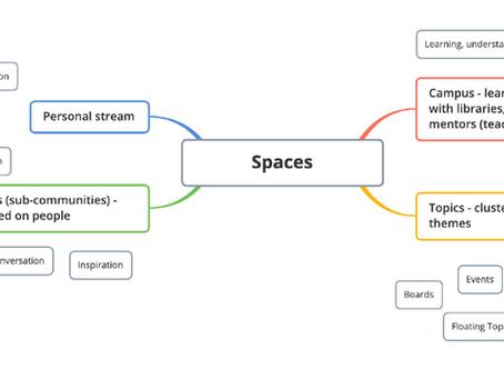 La plateforme communautaire SICA