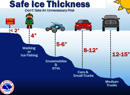 Skating on thin ice?