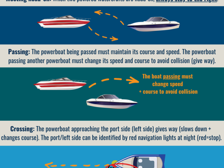 Responsible + Safe Boating