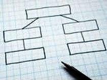 Restructuring / Ανασχεδιασμός Δομών