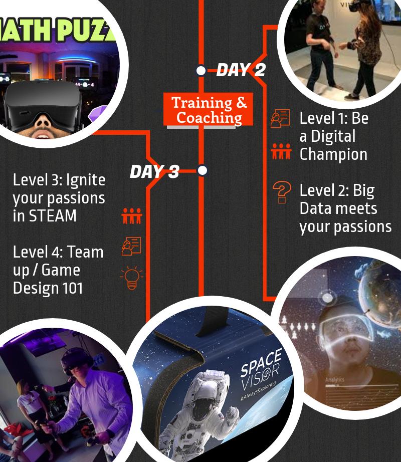 第2-3天 VR STEAM CAMP