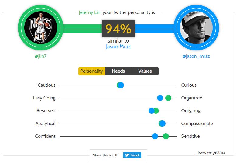 Jeremy Lin personality