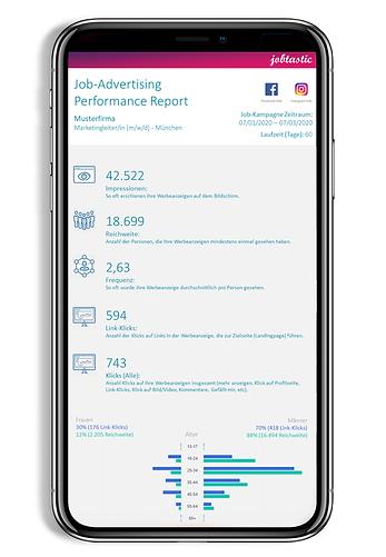 performance report social media jobkampagnen jobtastic