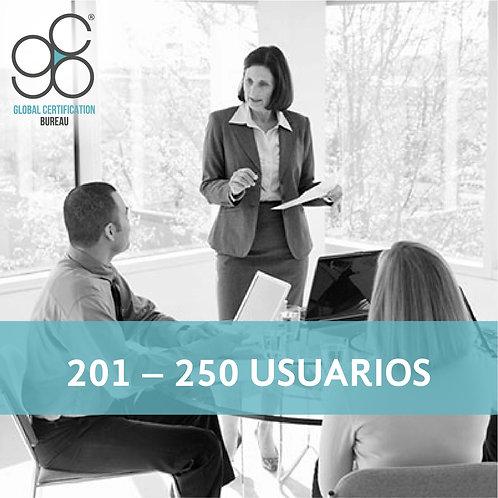201-250 Usuarios