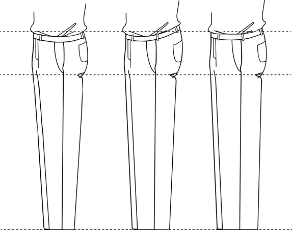 Hosenpassformen