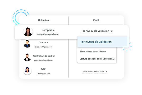 niveaux validations