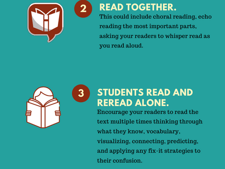 Comprehension Toolbox (For Teachers and Readers)