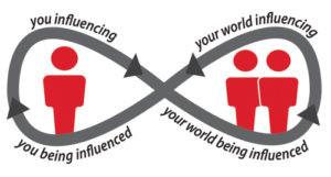 Ennast ümbritseva mõjutamine ja suunamine või mitte?
