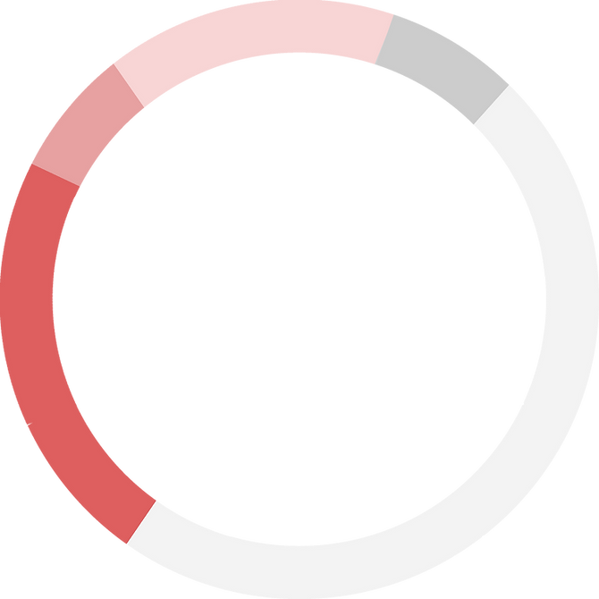 pink pie graph.png