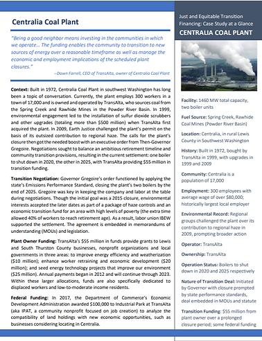 Centralia Coal Plant.png