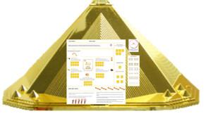 #FunRetrospectives - The Golden Retro - My 50th Retro template - Achievement unlocked