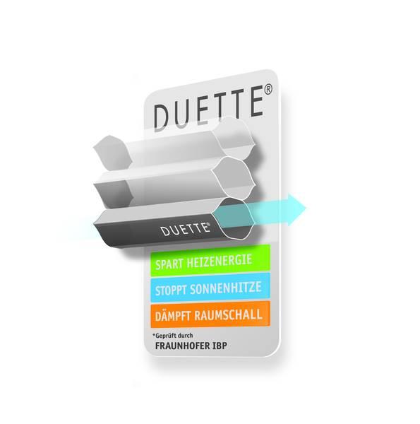 Duette pliszé