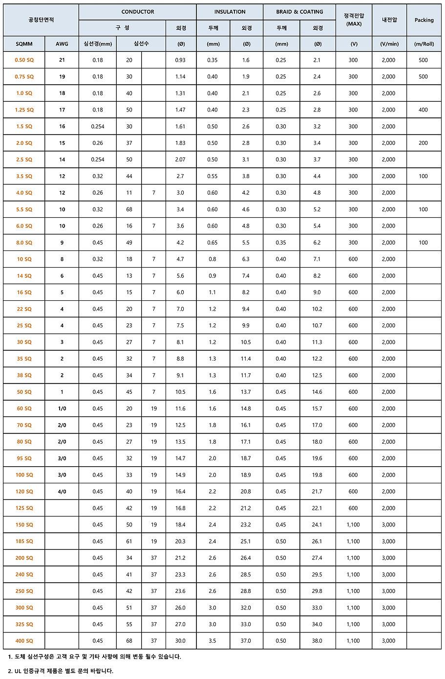 SRG-Table2.jpg