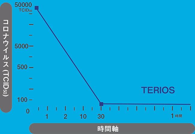 コロナウイルスグラフ.jpg