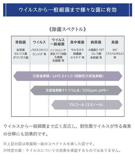ウイルスグラフ.jpg