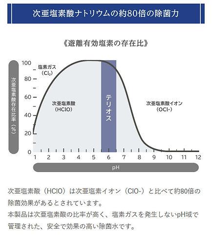PHグラフ.jpg
