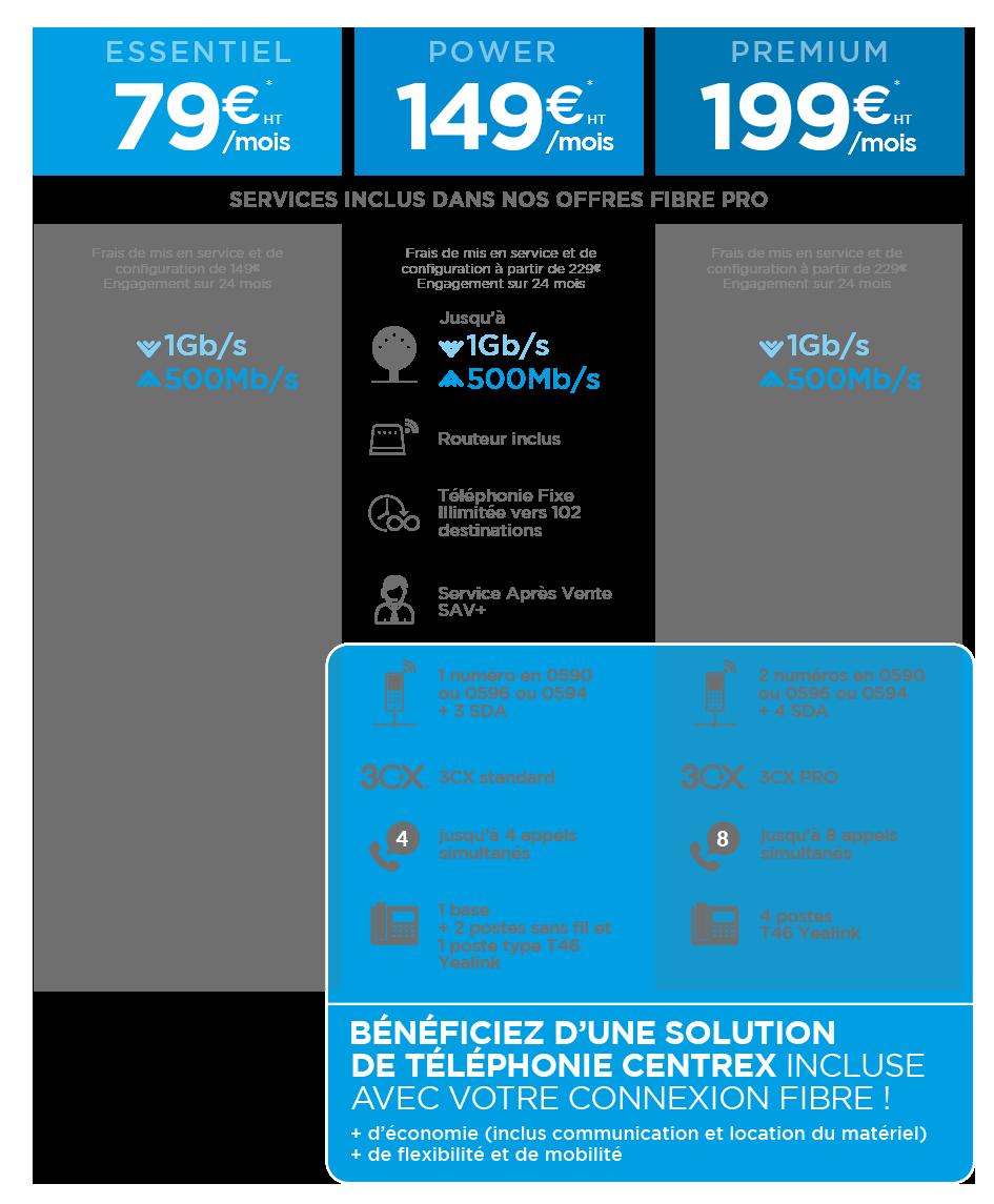 SITE_LA-FIBRE-PRO_Les-Solutions_2021_01.