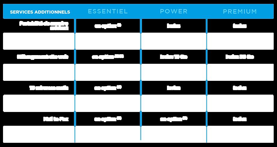 DT-PRO-tarif-forfait-FTTE-bloc-2.png
