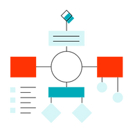 Process-and-platform-standardization - C