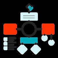 Process & Platfom Standardization through SOAP Engineering