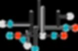 SCADA-integrator- - Compressed.png