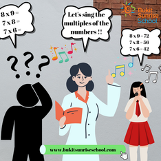 Musical Presentation as a Fun Way to Learn Multiplication Tables