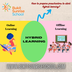 How to prepare preschoolers to start Hybrid learning?